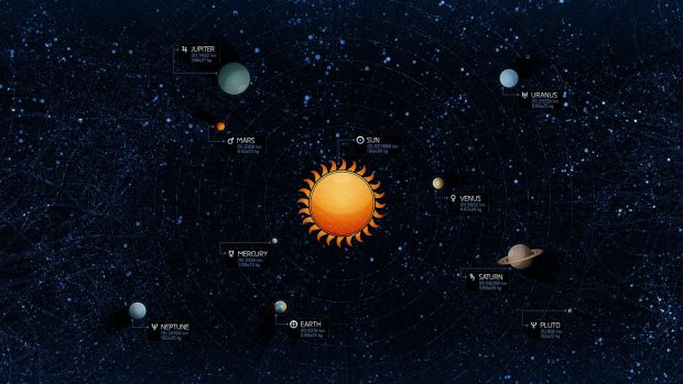 Download Solar System Wallpaper Free.