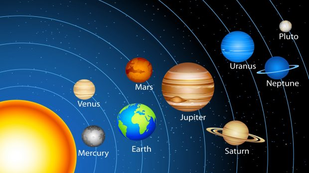 Solar System Wallpaper Free Download.